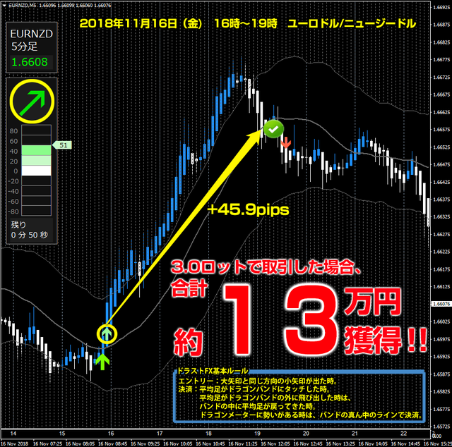 2018-11-19eurnzd.png