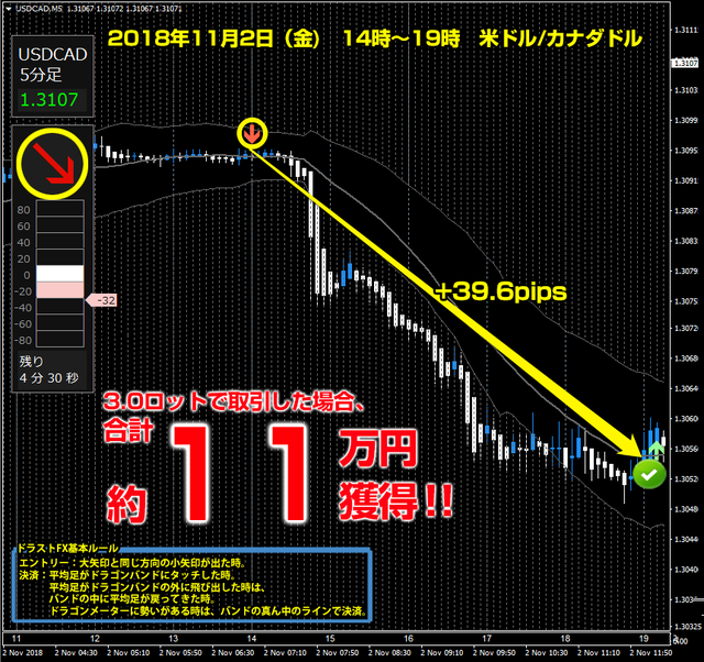 2018-11-5usdcad.png