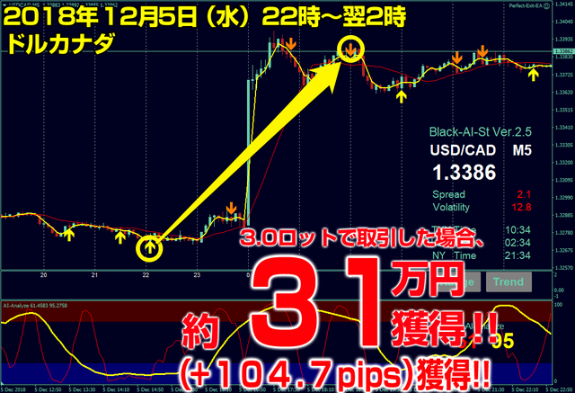20181205usdcad.png